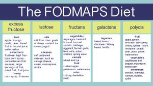 The-Fodmaps-Diet4